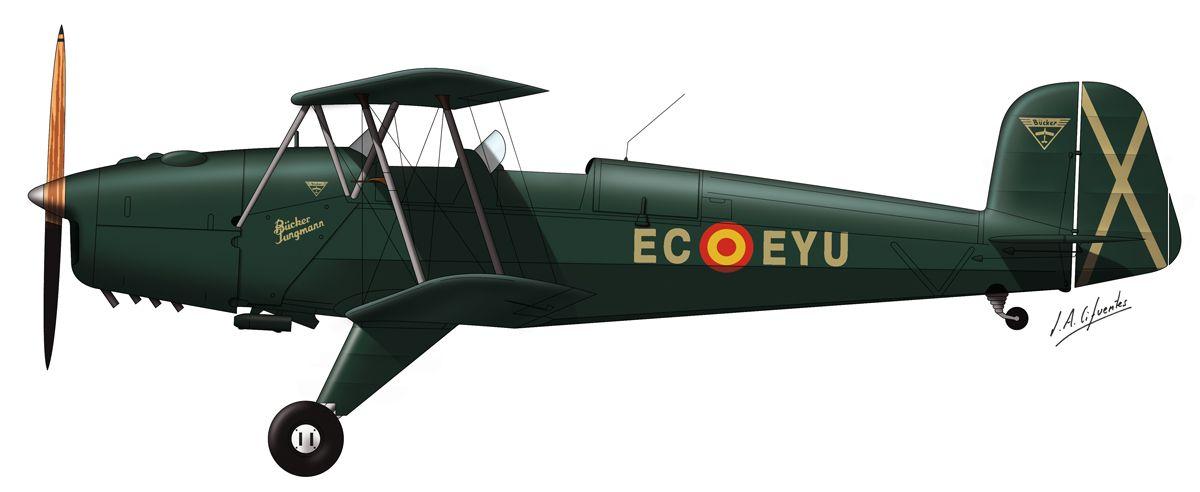 Bücker – EC-EYU